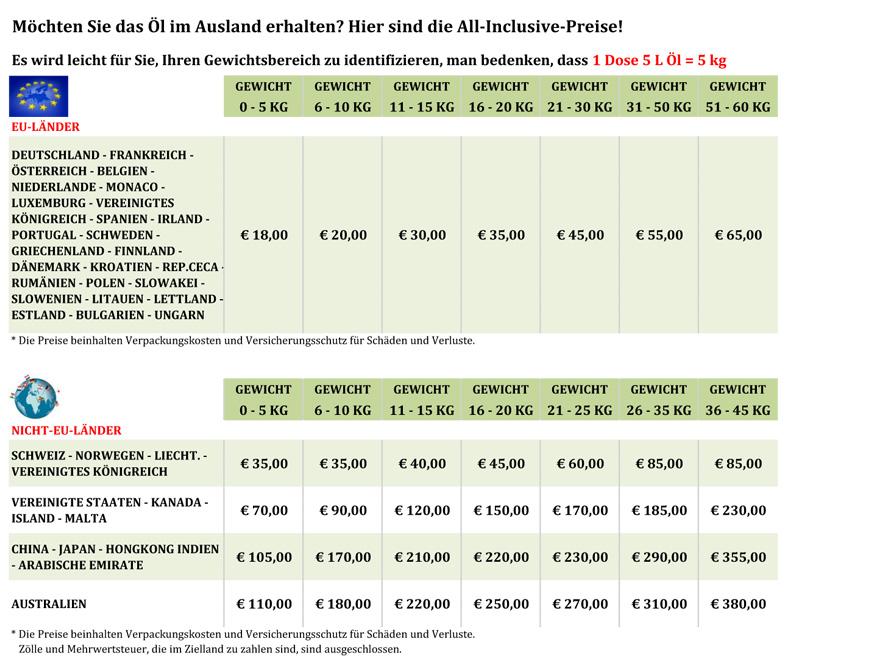 Versandkosten für Ausland und Deutschland